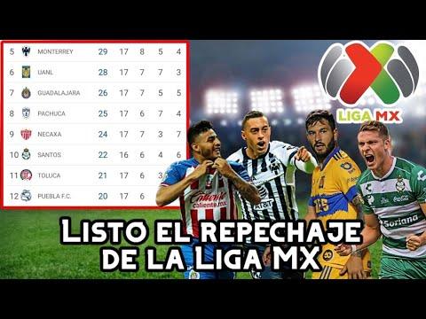 Pachuca y Chivas los nuevos clasificados a los cuartos de final de ...
