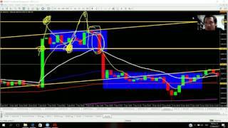 El mercado Forex - PARA PRINCIPIANTES-APRENDIENDO ANALISIS TECNICO-FORMACIONES CHARTISTAS