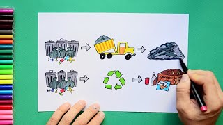 How to draw and color recycling poster