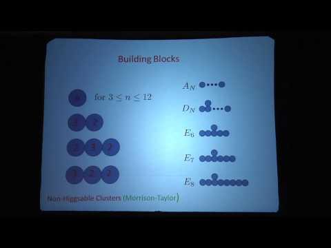 Cumrun Vafa - On 6d Supersymmetric Conformal Field Theories
