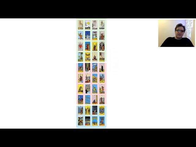 Девятки в колоде таро Райдера-Уэйта. Основы социальной психологии.