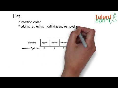 List Interface   Quick Tips for Beginner on Java Programming   Java Tutorial thumbnail