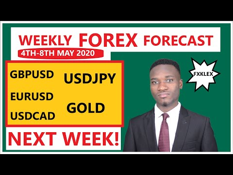 weekly-forex-forecast-for-4th-8th-may-2020