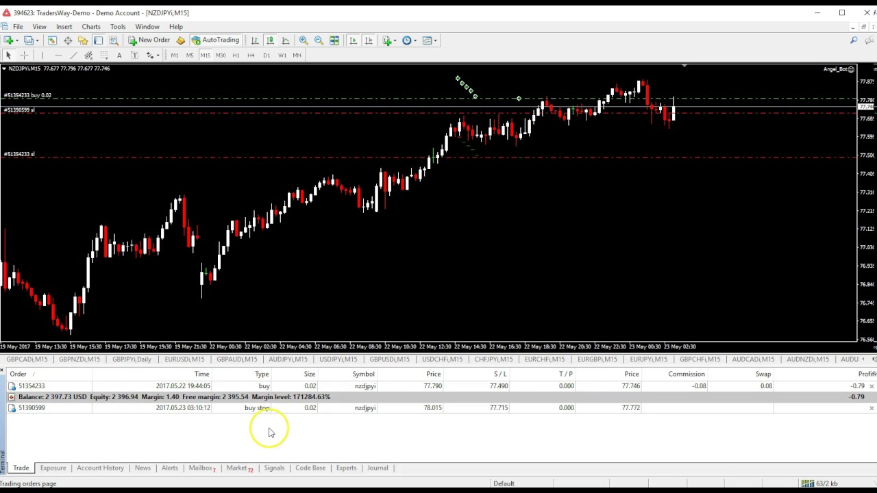 How To Install Indicators From Mql5 Youtube