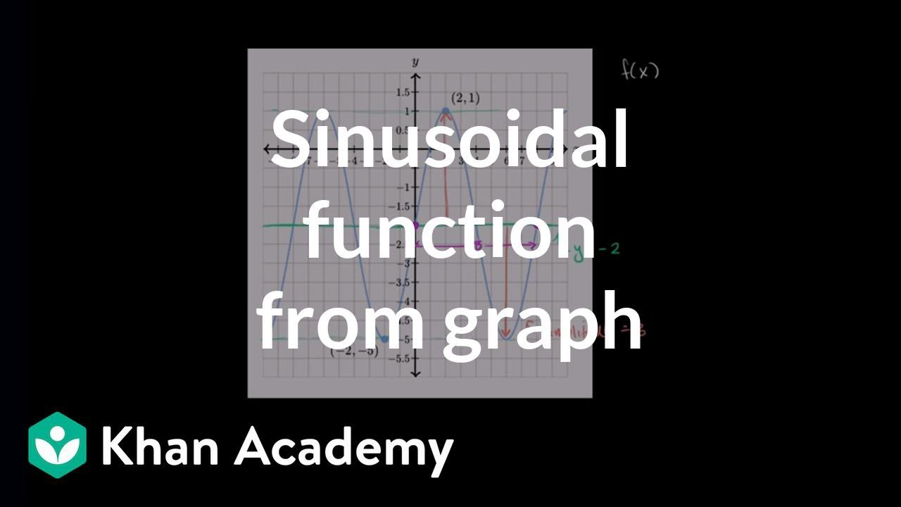 Sinusoidal function from graph (video) | Khan Academy