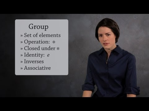 Abstract Algebra:  Motivation for the definition of a group
