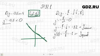 № 32.1 - Алгебра 10-11 класс Мордкович