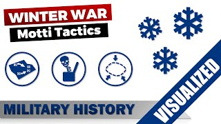 [Winter War] Motti Tactics - How The Finns Destroyed Soviet Divisions