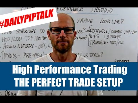 What Does THE PERFECT FOREX TRADE SETUP Look Like?