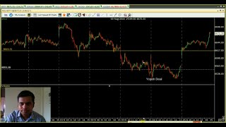 Nifty Options Live Trade 5th August 2016