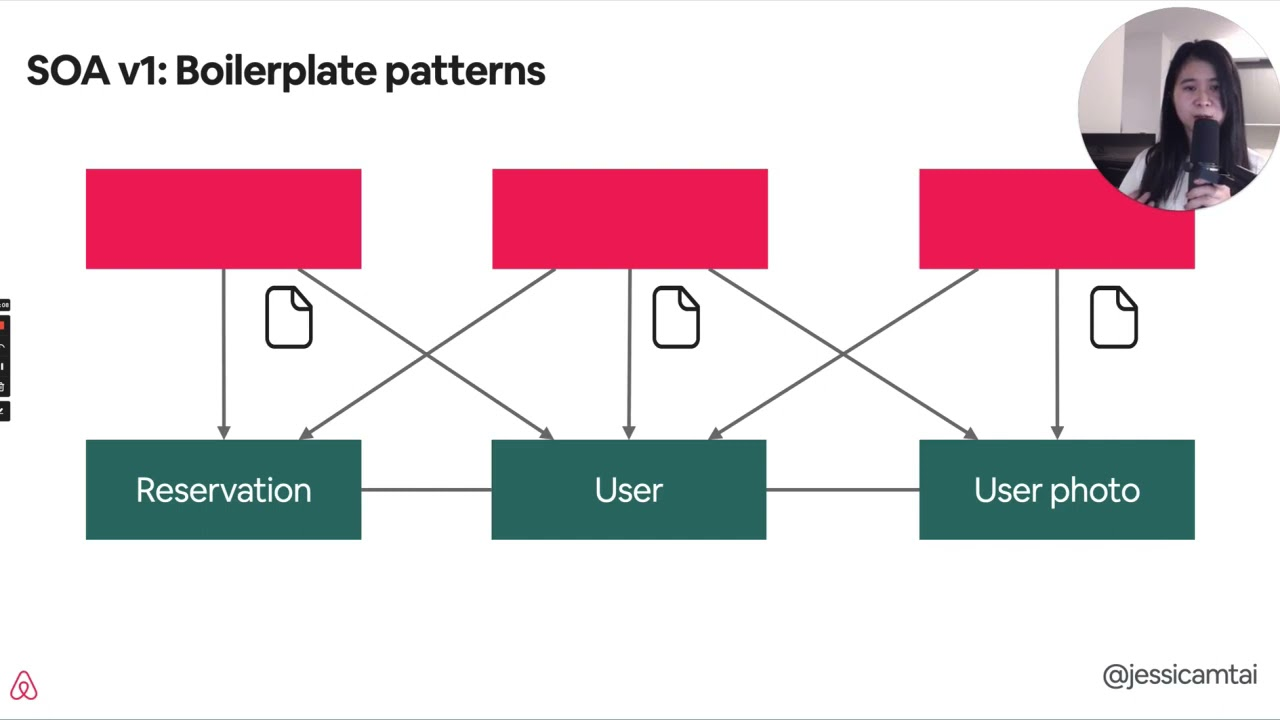 How to Tame Your Service APIs: Evolving Airbnb's Architecture