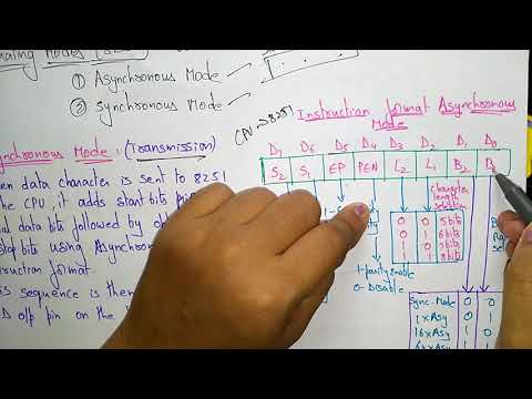 usart 8251 | operating modes |synchronous & asynchronous |