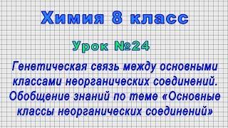 Химия 8 класс (Урок№24 - Генетическая связь между основными классами неорганических соединений.)