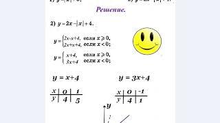 #67 Урок 28. Линейная функция. График линейной функции с модулем. Алгебра 7 класс.
