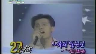 추억의 영상 가요톱텐 순위발표편 (1994.7) CF collections of Korea's Remembrance (1994.7) thumbnail
