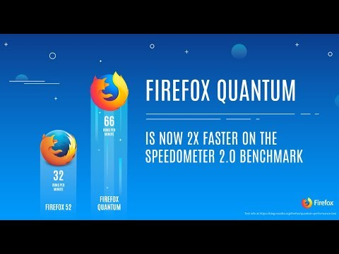 Linux Firefox Quantum - Yes It's Faster