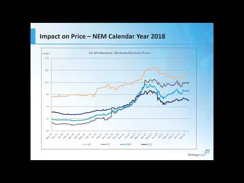 End of Year Webinar | Energy Action