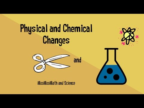 Physical and Chemical Changes - YouTube