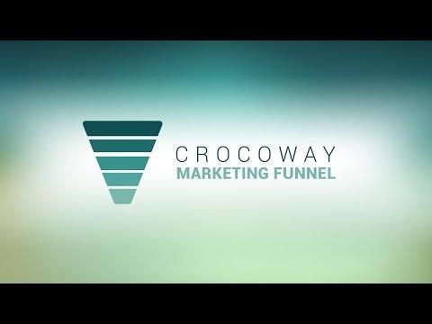 Webinar CrocoWay por Jorge Palma