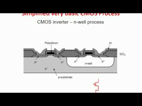 Electronic Systems: CMOS Fabrication process
