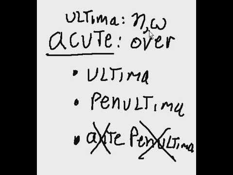 Ancient Greek  Acute grave circumflex