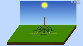 Orientierung mit Sonne, Mond & Sternen
