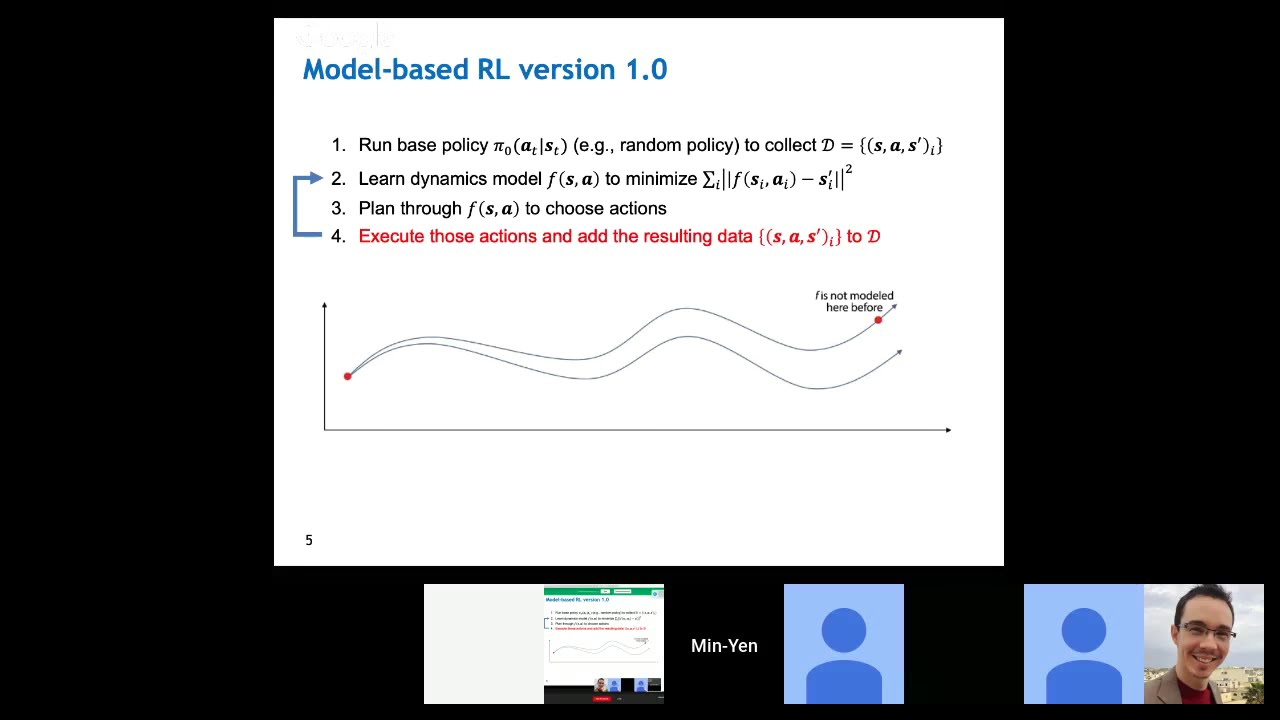 CS6101 - Deep Reinforcement Learning