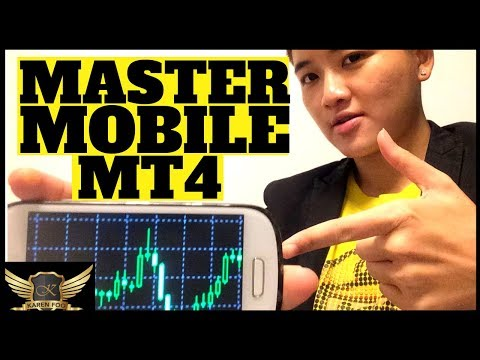 How to Use Metatrader 4 Mobile App for Beginners