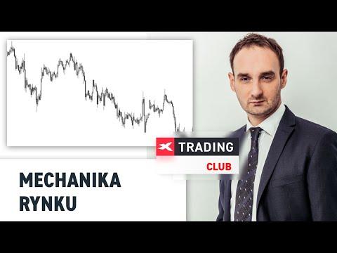 Mechanika Rynku, Norbert Ludian na XTB Trading Club, 30.03.2017