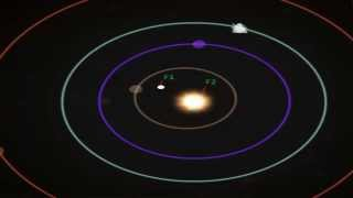 Orbital Mechanics P2 -  Kepler