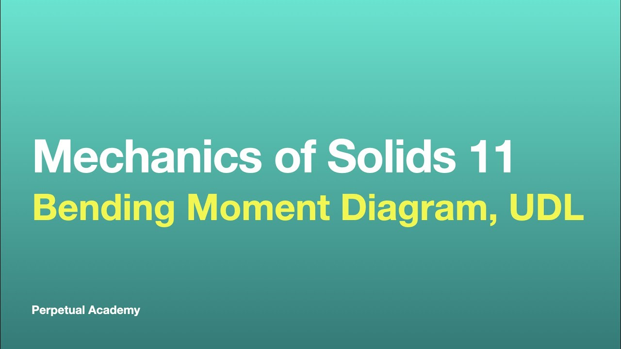 Mechanics Of Solids Part 291 Bending Moment Diagram Udl Youtube Shear Force