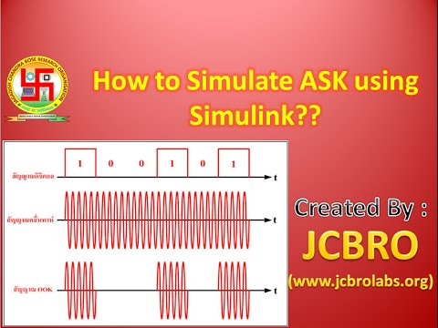 How to simulate ASK using Simulink ??