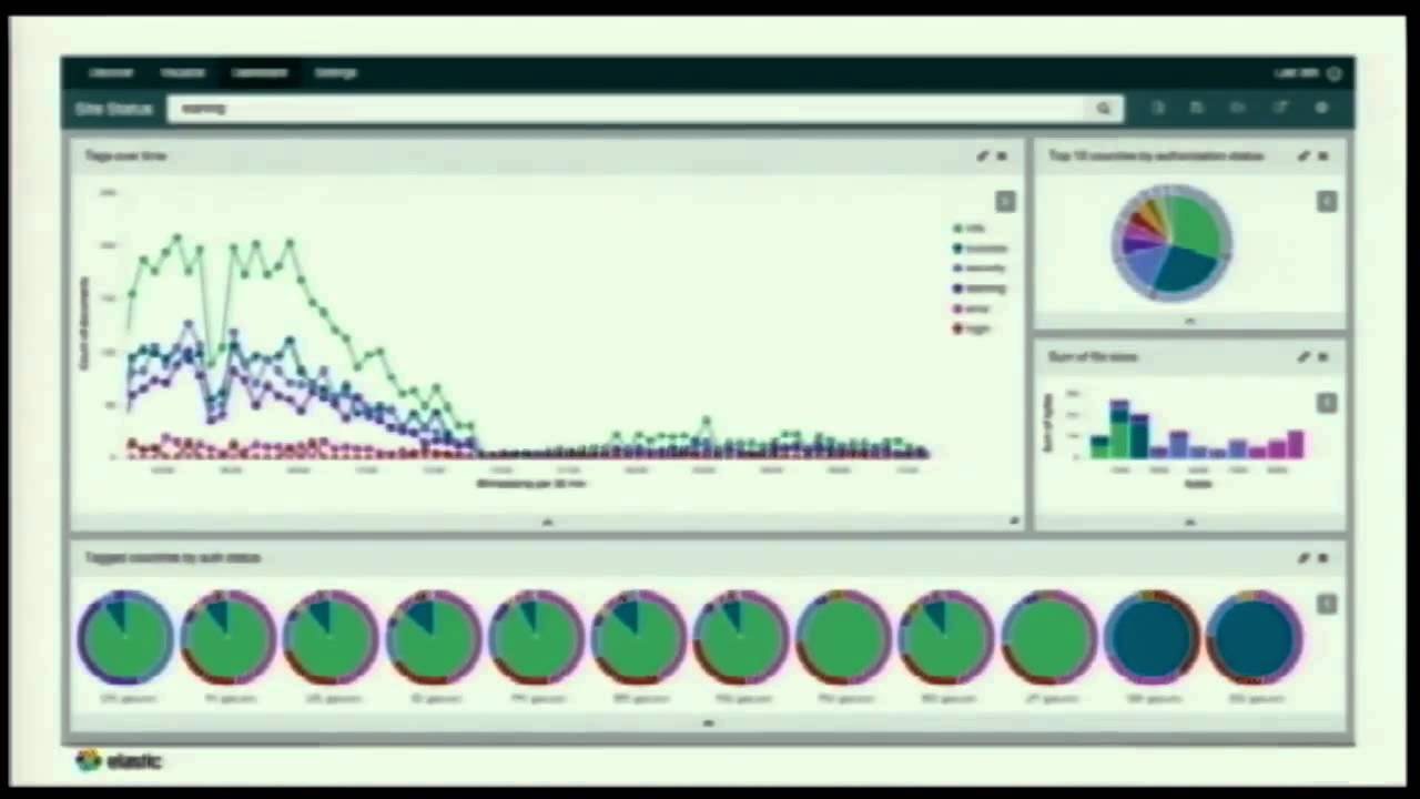 Image from Beyond the basics with Elasticsearch