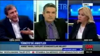 CNNTURK Parametre Programı: Kamuoyuna sunulan araştırmalar