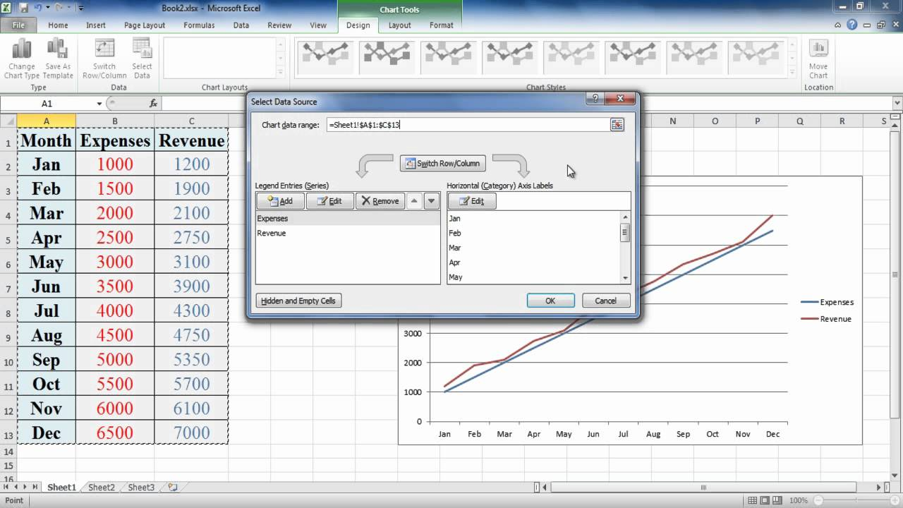 How to create  graph in excel also youtube rh