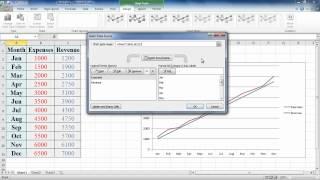 Het Maken van een Grafiek in Excel