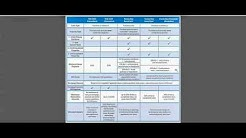 Renovation mortgage loan comparison (FHA 203k, HomePath, HomeStyle)