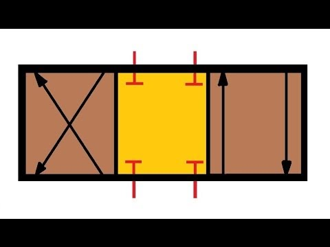 Animation | How schematic symbols for control valves is derived | How 3 position 4 port valve