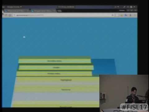 Crie um site sem uma linha de código! Drupal 8 e a força do Site Building
