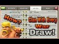 Strange Clan With Every War Draw! HOW? | MYSTERY SOLVED | Clash Of Clans HINDI