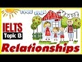 ►IELTS Speaking Test (Band 7.0 - 8.0) - Topic 13: Relationship and Outdoor Activities