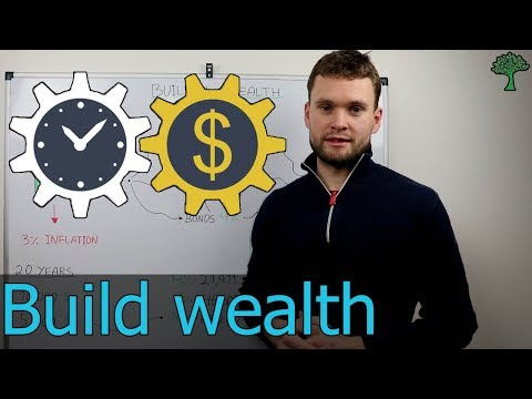 This is why you HAVE TO Invest your money! [Building wealth]