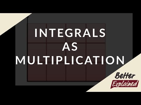 Analogy: Integrals as Multiplication