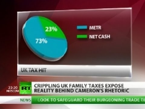 Tax Hell: 73% rates cripple UK families, killing 'aspiration nation'