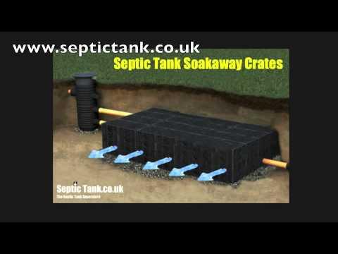 Soakaway Crates Youtube