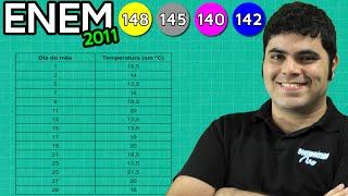 ENEM 2011 Matemática #7 - Estatística Básica: Média, Mediana e Moda (com truque!)
