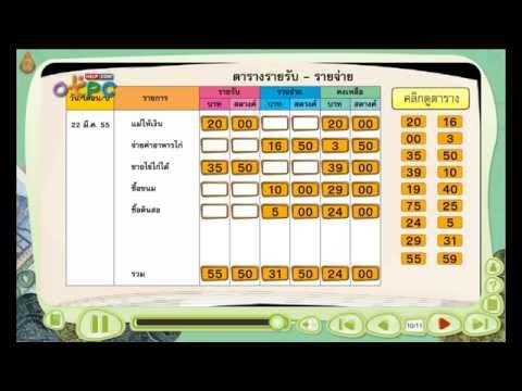 การบันทึกรายรับรายจ่าย - สื่อการเรียนการสอน คณิตศาสตร์ ป.3