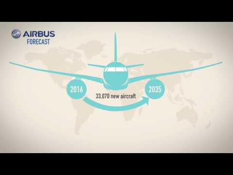 Capital Aviation -  Introduction To Aircraft Leasing 2017