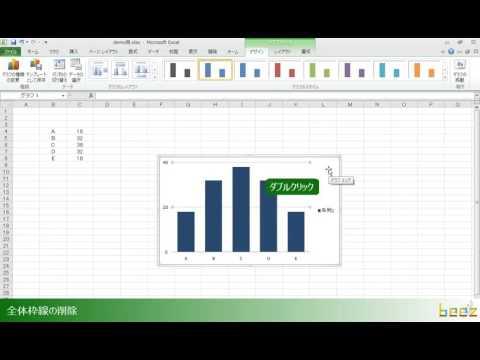3分で出来るエクセルのデフォルト棒グラフをシンプルで見やすいグラフにする方法2/2