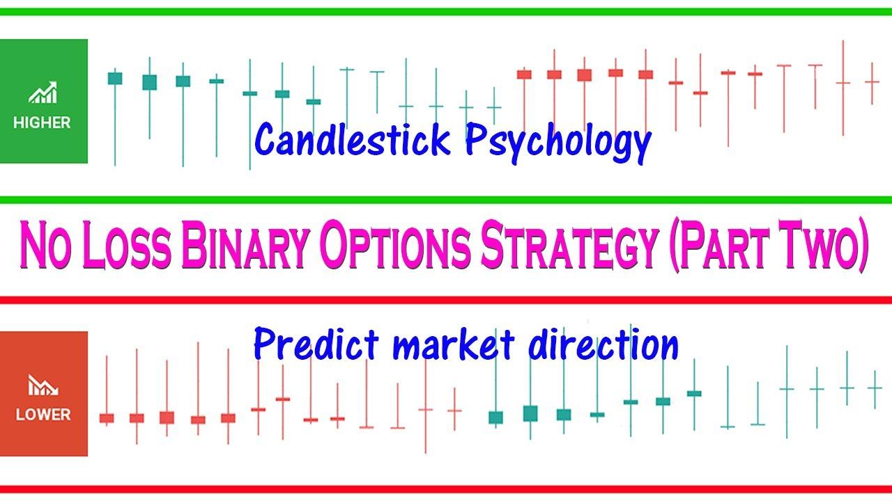 No loss binary options strategy abe cofnas binary options pdf converter
